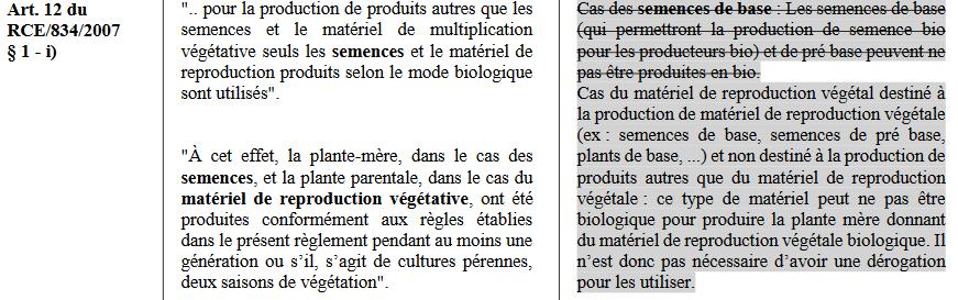 réglementation matériel de production végétal en agriculture biologique
