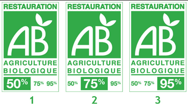 resturation biologique