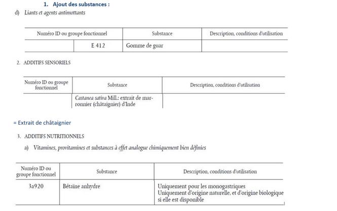 additifs pour alimentaiton animale en agriculture biologique